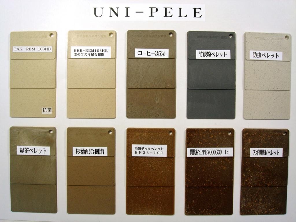 試行錯誤の末に出来上がったユニペレット。竹をはじめ、様々な植物性の粉末樹脂で素材を開発している。