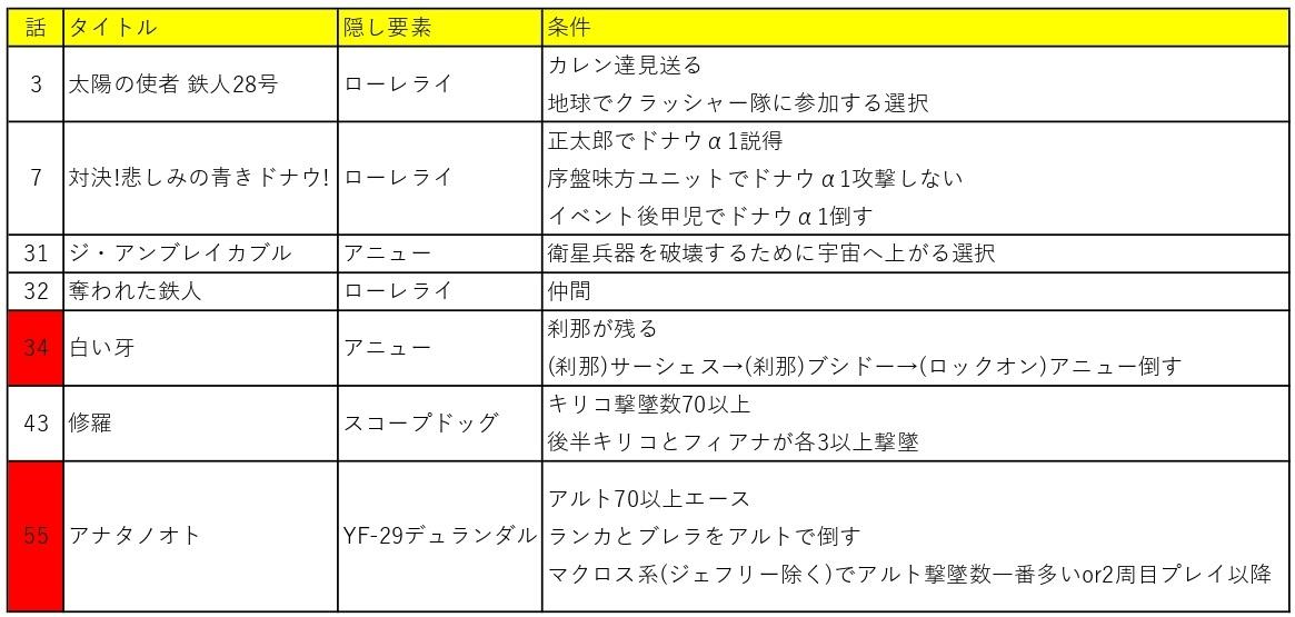 f:id:monohyoka:20210526192554j:plain