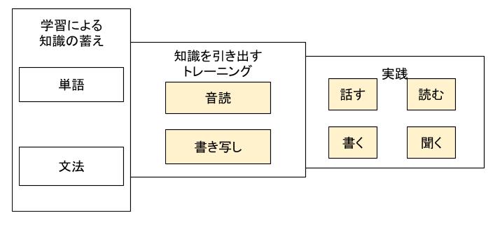 f:id:monokuma12:20180807052204p:plain