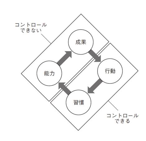 f:id:monokuma12:20181107050425p:plain