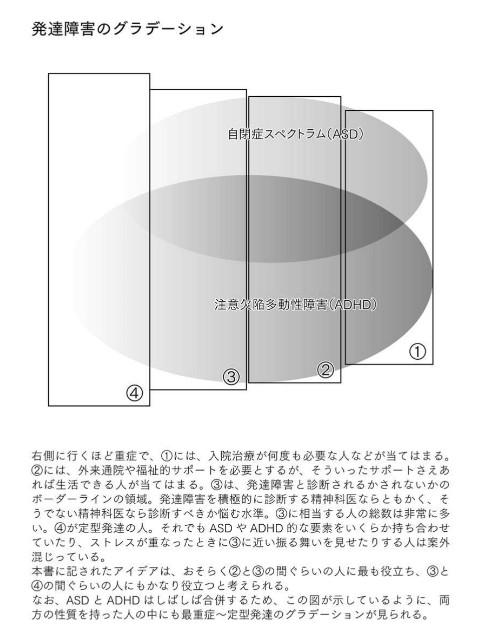 f:id:monokuma12:20190512151807j:image