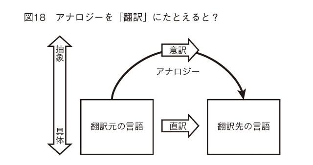 f:id:monokuma12:20190526161832j:image