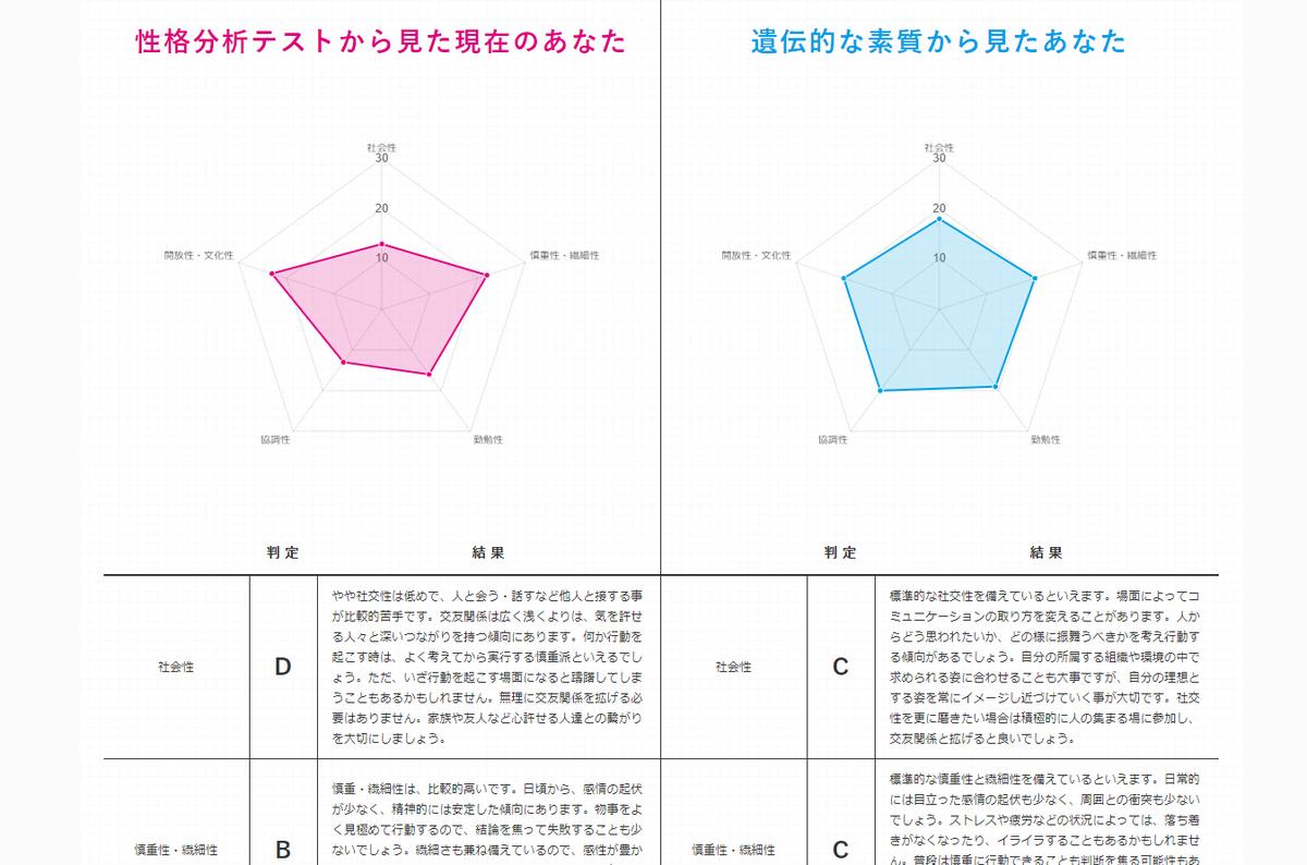 f:id:monoru:20200130221705p:plain