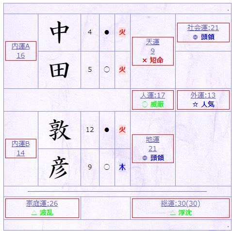 f:id:monoru:20200205232132p:plain