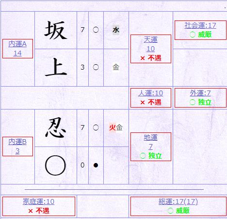 f:id:monoru:20200205233649p:plain