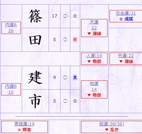 f:id:monoru:20200205234444p:plain