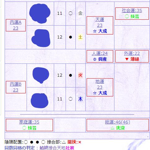f:id:monoru:20200311220508p:plain