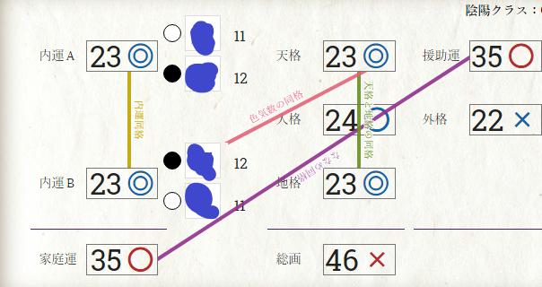 f:id:monoru:20200312175314p:plain