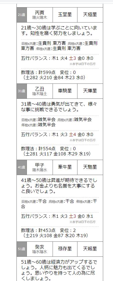 f:id:monoru:20200418000326p:plain
