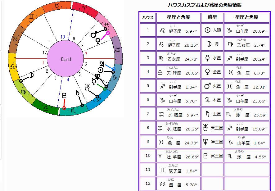 f:id:monoru:20200508152701p:plain