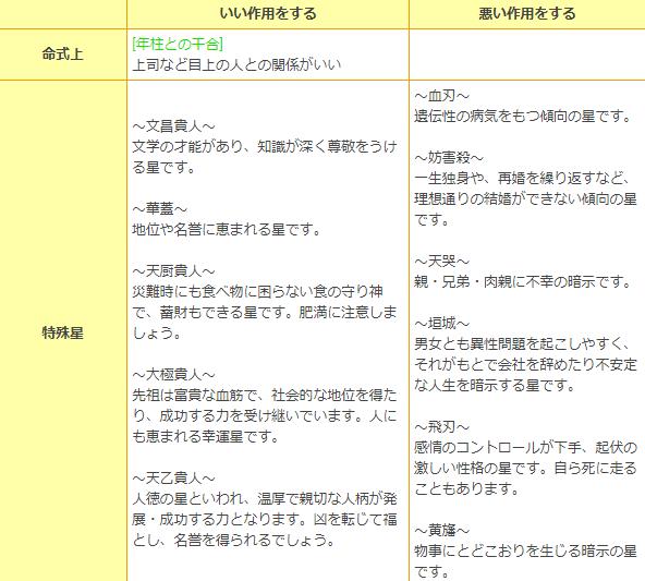 f:id:monoru:20200508152714p:plain