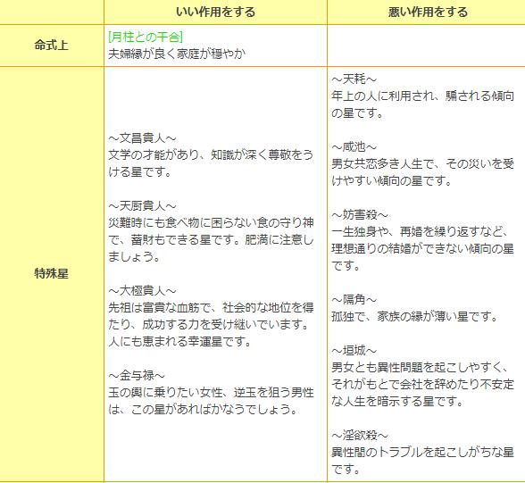 f:id:monoru:20200528170852p:plain