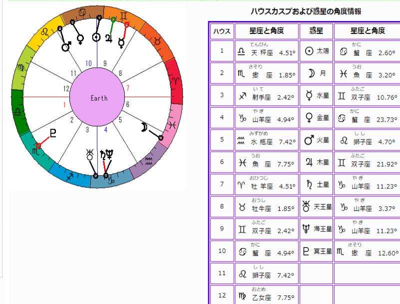 f:id:monoru:20200528170949p:plain