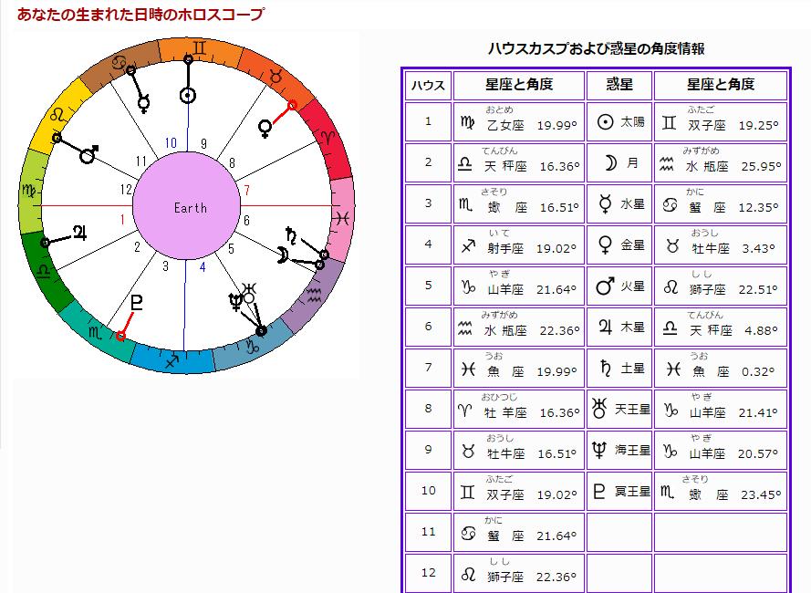 f:id:monoru:20200528183126p:plain