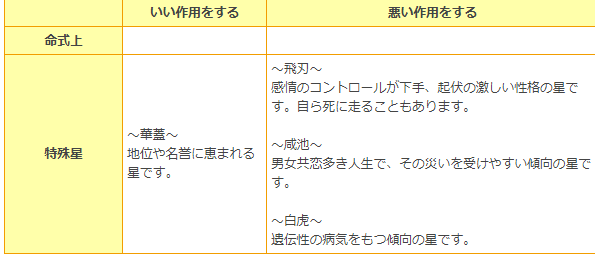 f:id:monoru:20200528214545p:plain