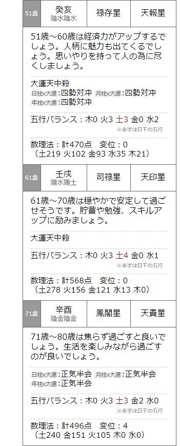 f:id:monoru:20201206215844p:plain