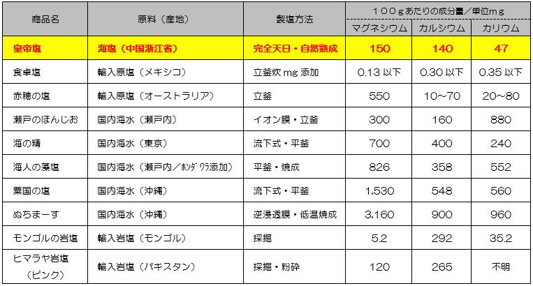 f:id:monoru:20210113160856p:plain