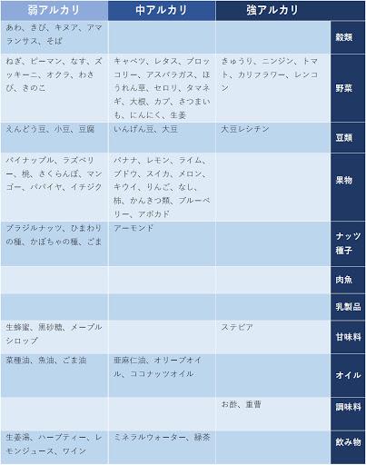 f:id:monoru:20210127235030j:plain