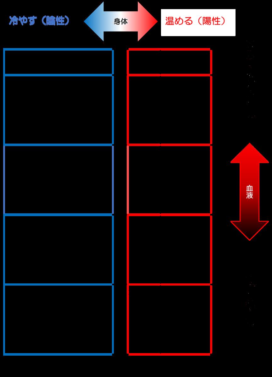 f:id:monoru:20210127235042p:plain