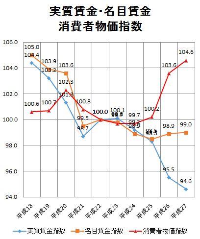 【経済】景気拡大「バブル」超え 4年4か月続く 戦後3番目の長さ★2 [無断転載禁止]©2ch.netYouTube動画>38本 ->画像>137枚