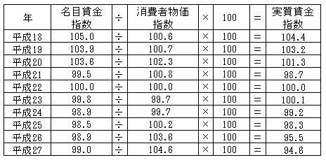 f:id:monoshirin:20160511222216j:plain