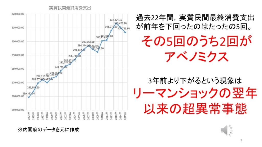 【消費税】安倍首相「(19年10月に10%引き上げを)予定通り行う考え」★3 [無断転載禁止]©2ch.netYouTube動画>23本 ->画像>114枚