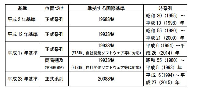 f:id:monoshirin:20161227225433j:plain