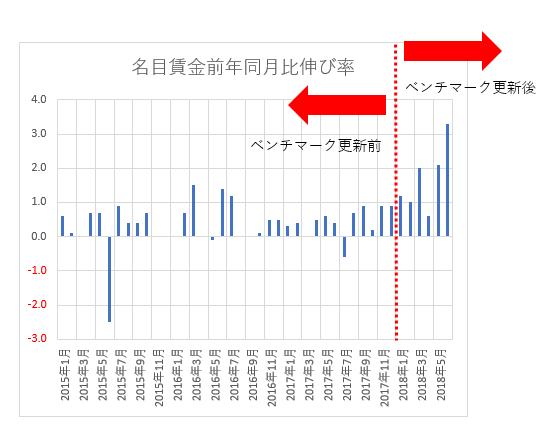f:id:monoshirin:20180910214737p:plain
