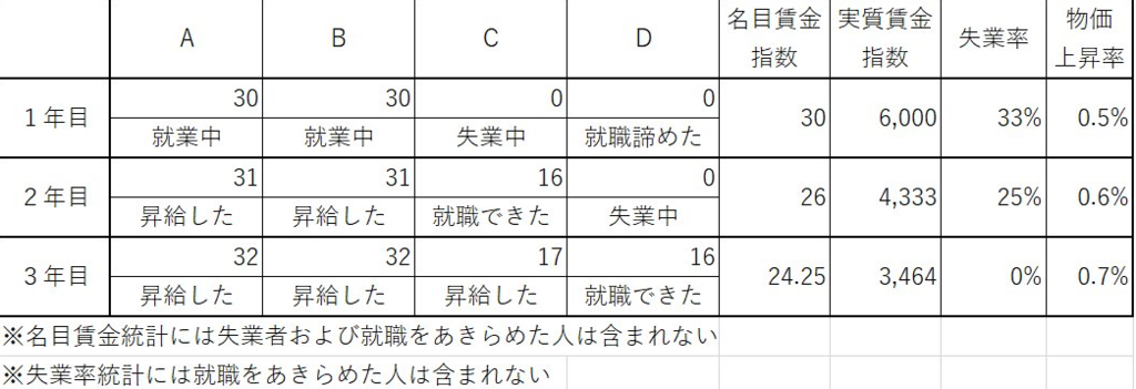 f:id:monoshirin:20190206121626p:plain