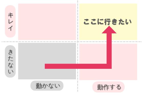 f:id:monotaro_yamamoto:20190228182551p:plain