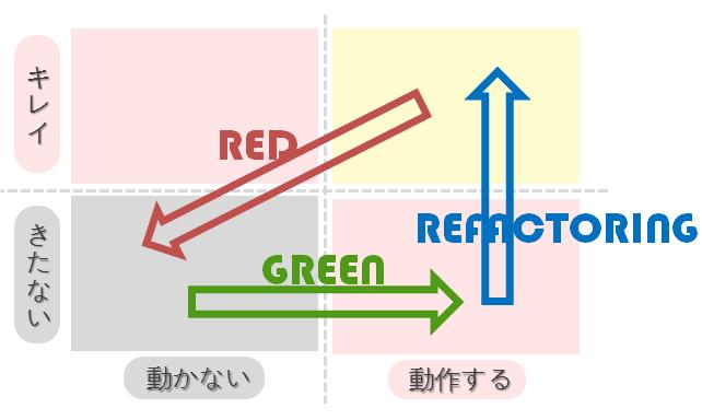 f:id:monotaro_yamamoto:20190306155348p:plain