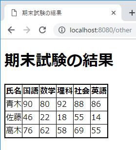 f:id:monozukuri-bu:20190226204320p:plain