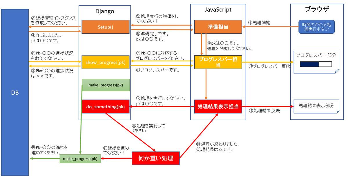 f:id:monozukuri-bu:20200106132313p:plain