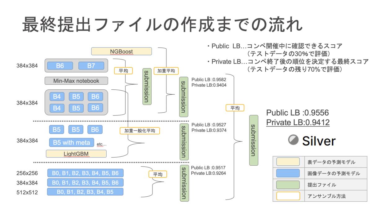 f:id:monozukuri-bu:20201111170546p:plain