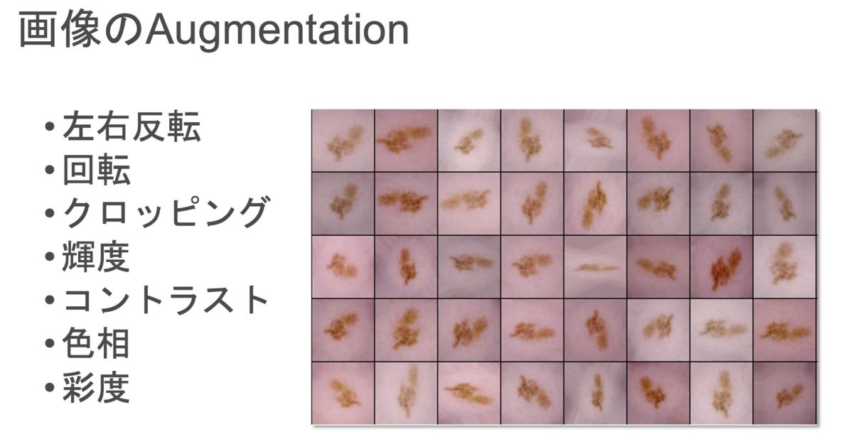 f:id:monozukuri-bu:20201111170609p:plain
