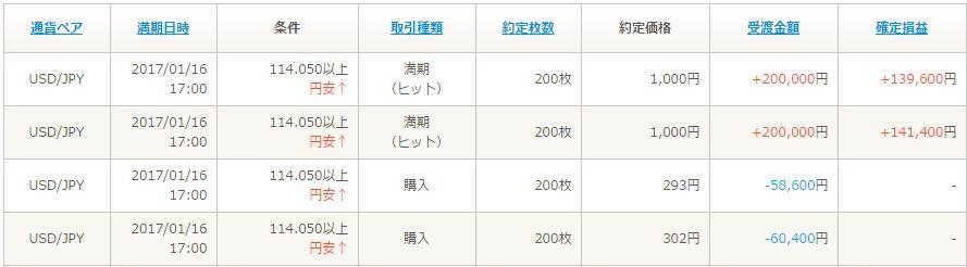 f:id:monster_hunter_junior:20170116210234j:plain