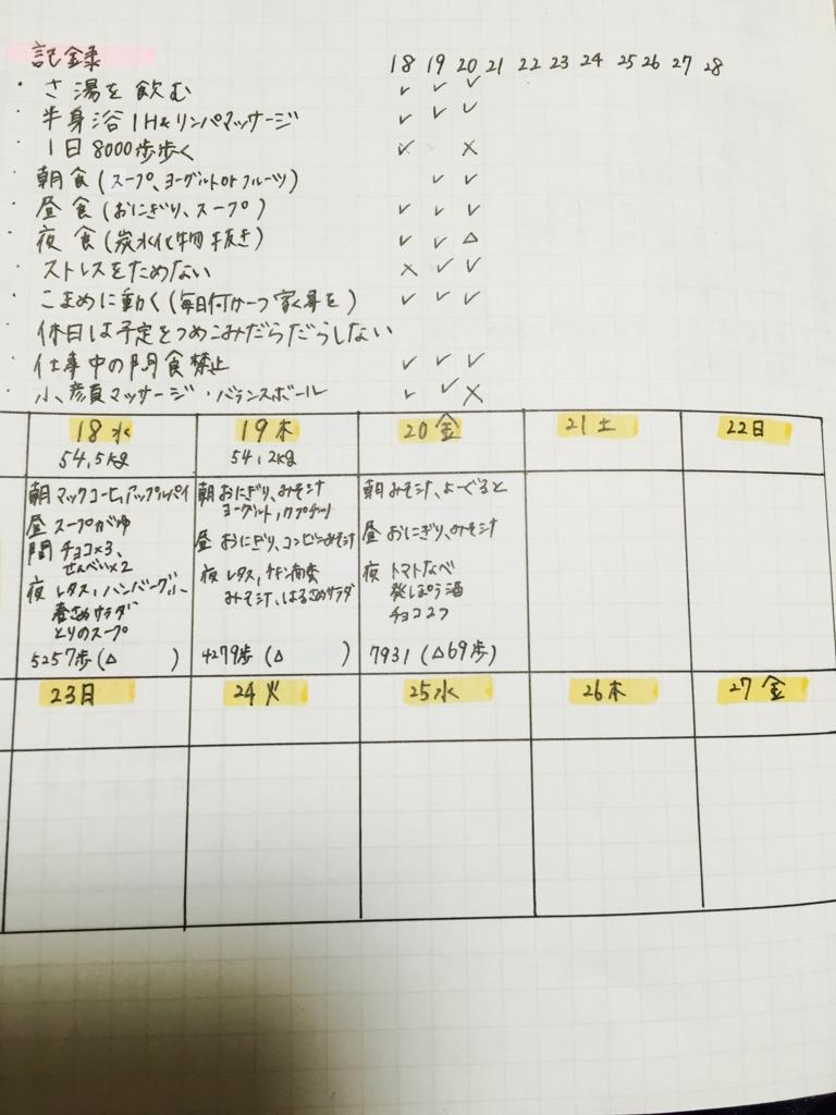 f:id:monsumonmon:20170122001213j:plain
