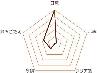 f:id:monte4423:20190911214024j:plain