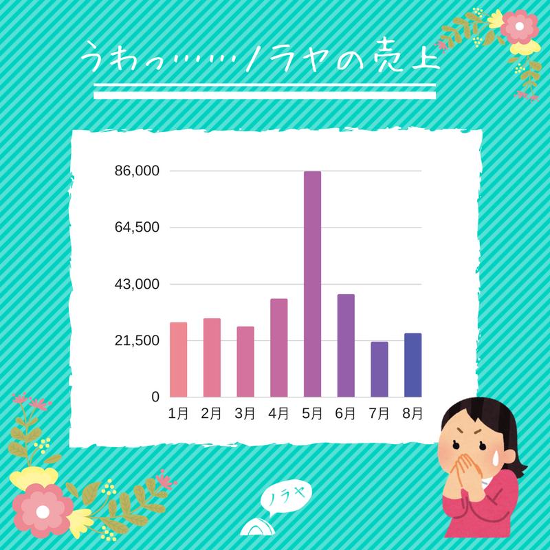 f:id:monyakata:20171224211744p:plain