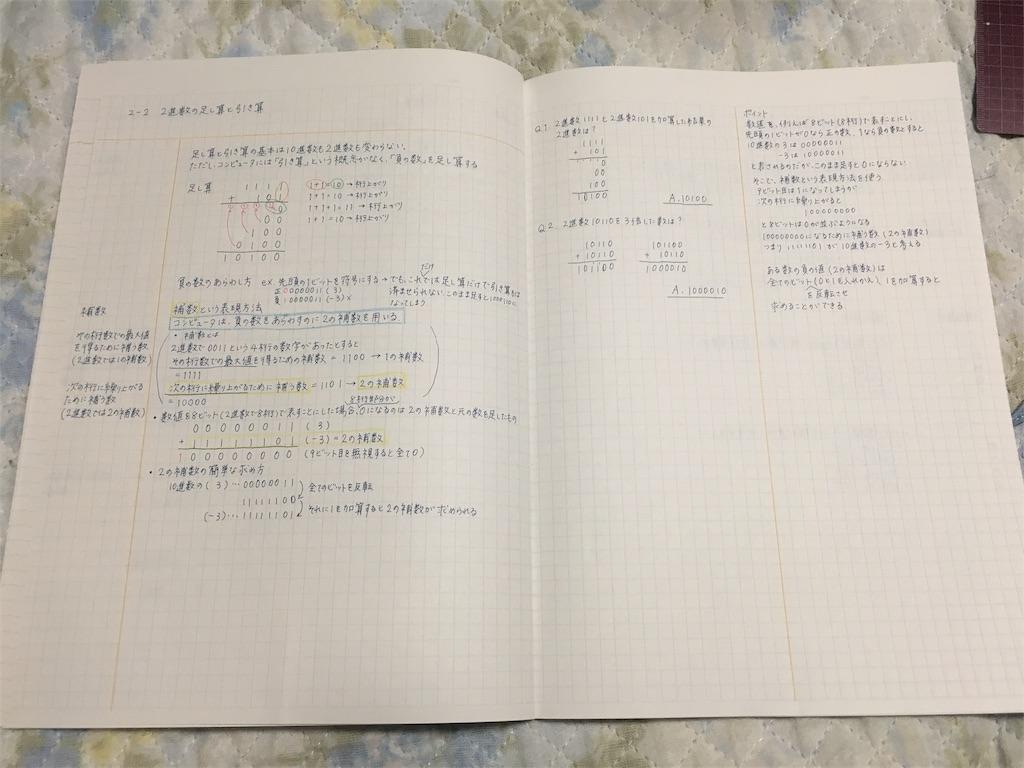 f:id:moody-theory-sakko:20170716133004j:image