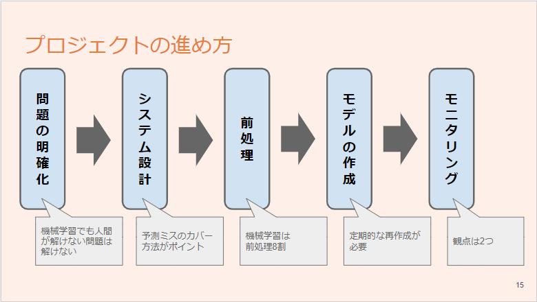 f:id:moomoo-ya:20200306121950p:plain