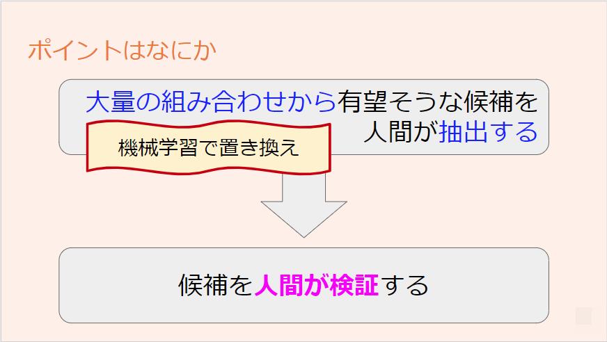 f:id:moomoo-ya:20200306185113p:plain