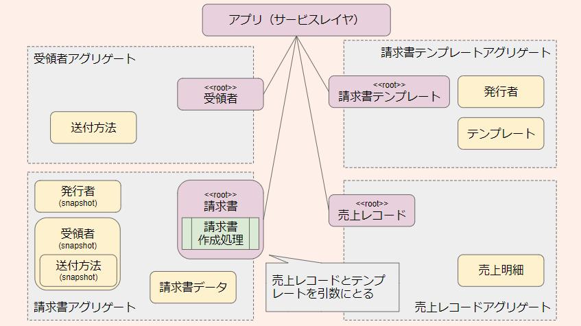 f:id:moomoo-ya:20201021222552p:plain