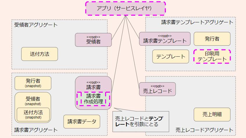 f:id:moomoo-ya:20201021222556p:plain