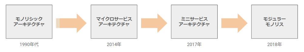 f:id:moomoo-ya:20201210175623p:plain