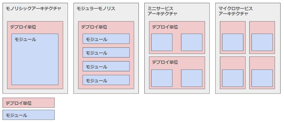 f:id:moomoo-ya:20201210181158p:plain