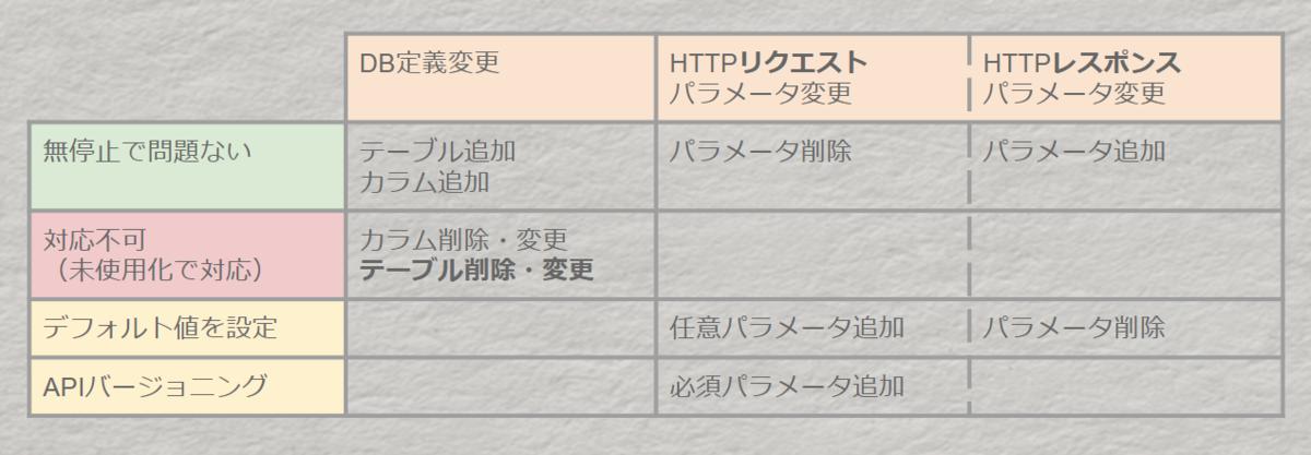 f:id:moomoo-ya:20210329181025p:plain