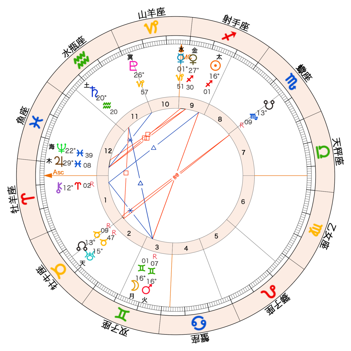 f:id:moon_bookmark12:20210610230801p:plain