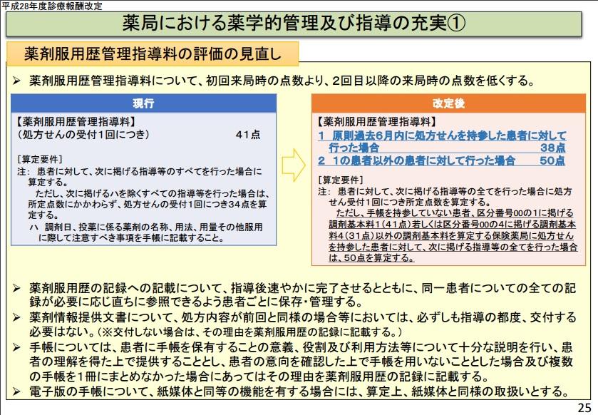 f:id:moon_memory_m:20170329224224j:plain