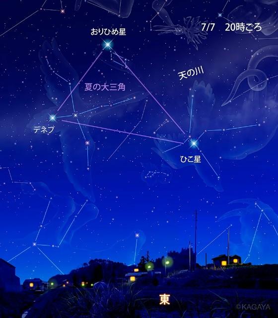 f:id:moonlightmagic:20170708061043j:image